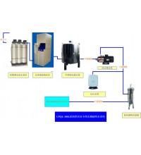 UPQL-II带高压冲洗超纯水器